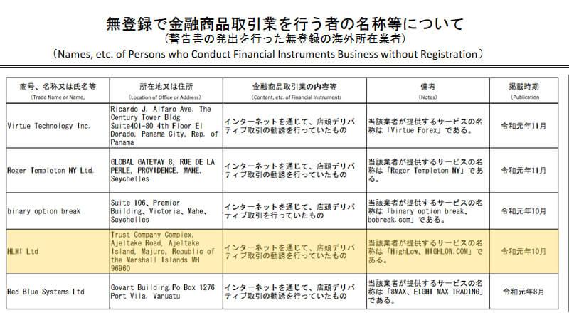 バイナリーオプション金融庁警告詐欺?