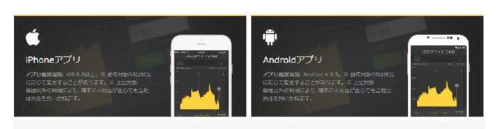 ハイローオーストラリアアプリ