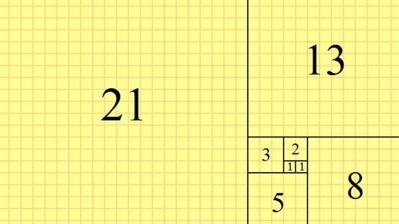 バイナリーオプションとフィボナッチ数列