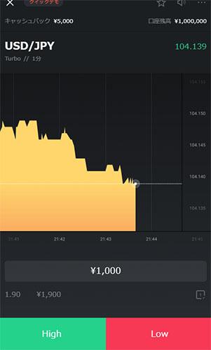 ハイローオーストラリア(ハイロードットコム)USD/JPY取引画面
